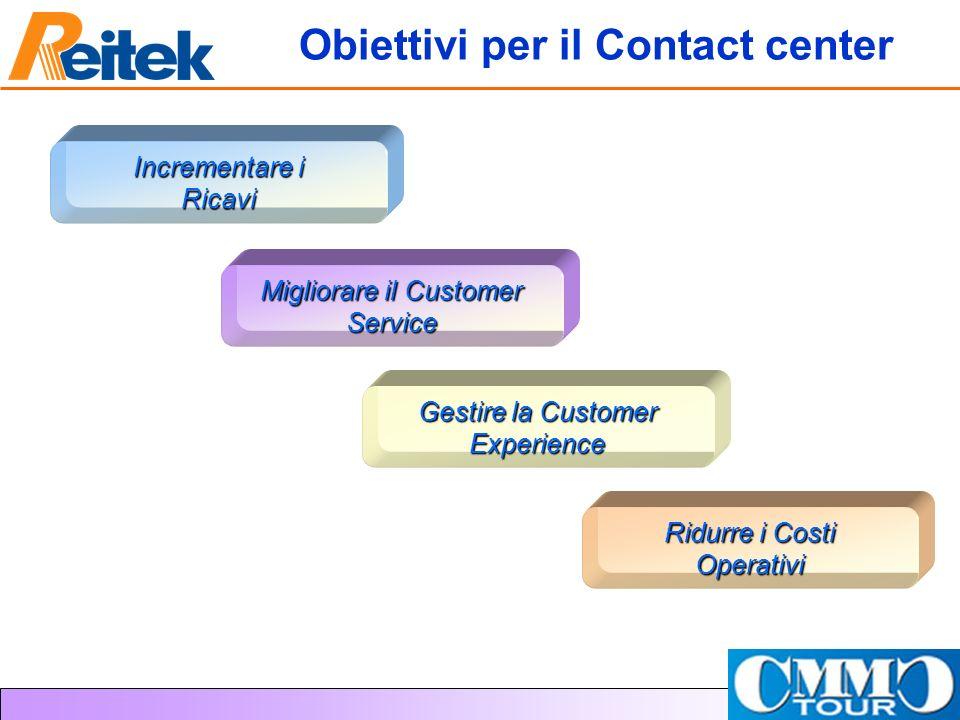 Obiettivi per il Contact center