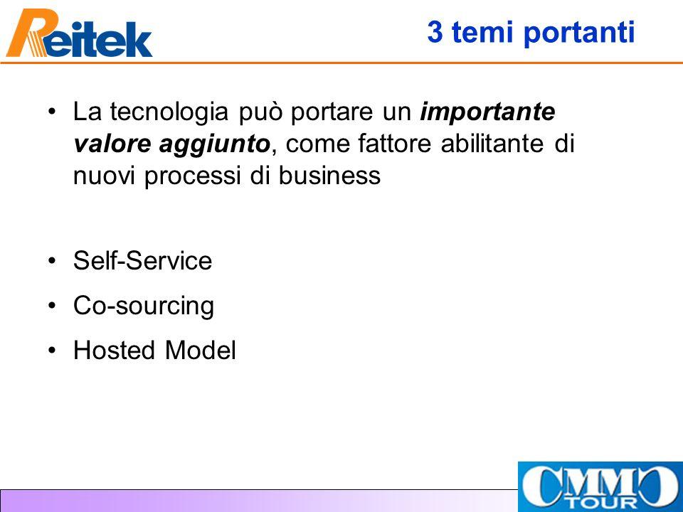 3 temi portanti La tecnologia può portare un importante valore aggiunto, come fattore abilitante di nuovi processi di business.