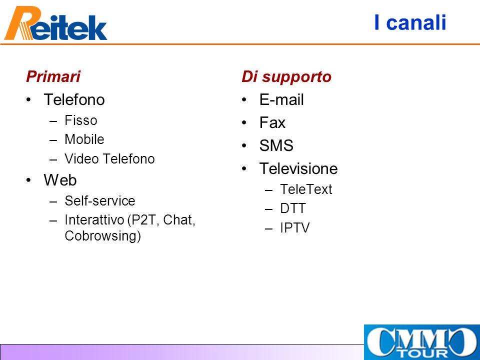 I canali Primari Telefono Web Di supporto E-mail Fax SMS Televisione