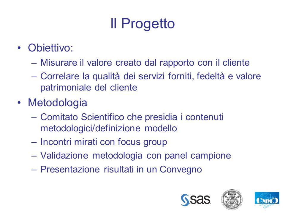 Il Progetto Obiettivo: Metodologia
