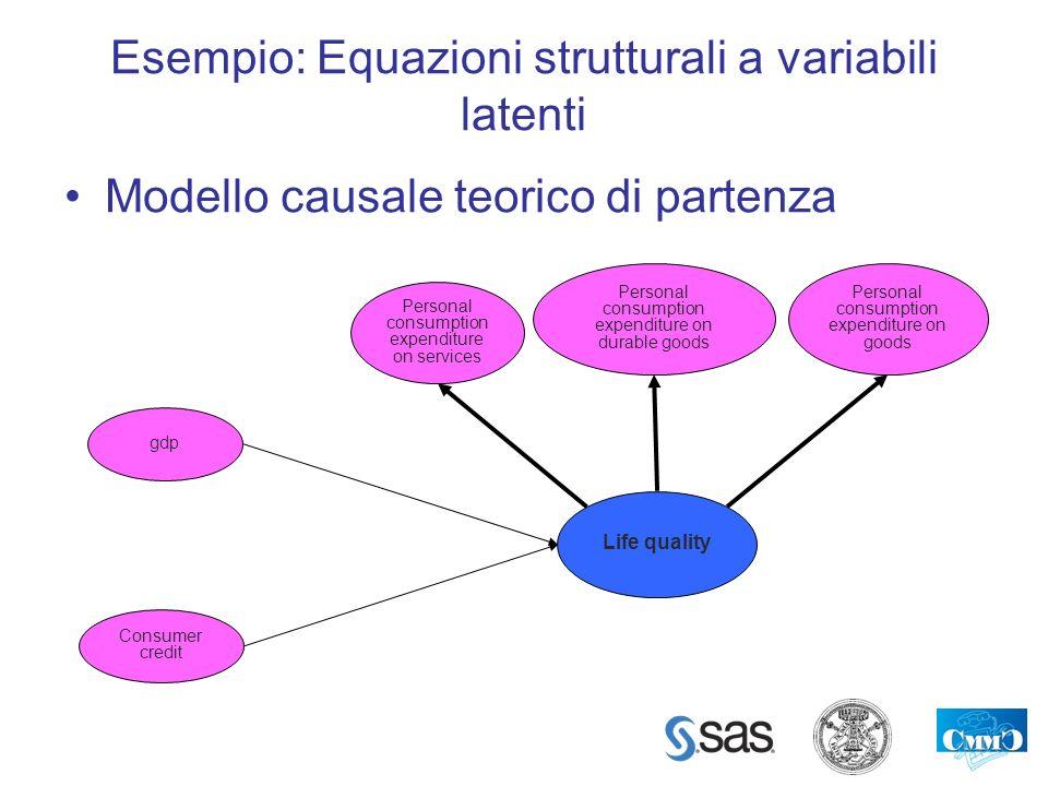 Esempio: Equazioni strutturali a variabili latenti