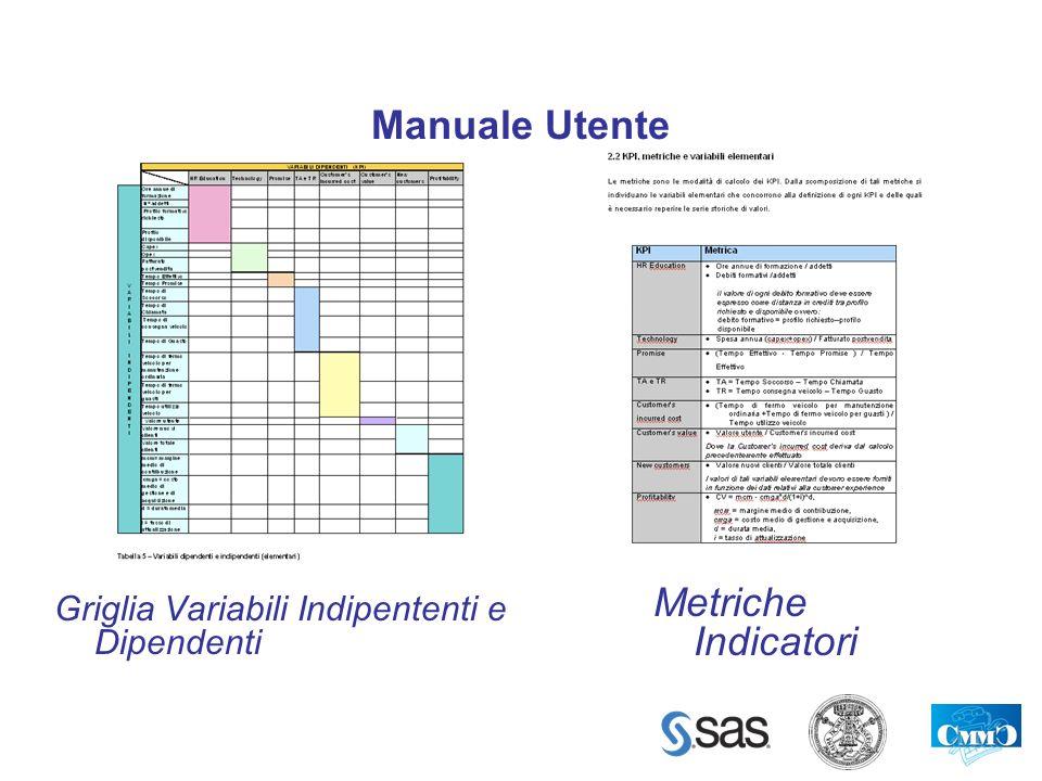 Manuale Utente Metriche Indicatori
