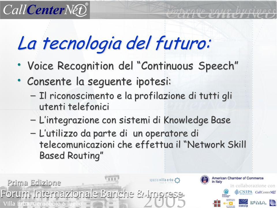 La tecnologia del futuro: