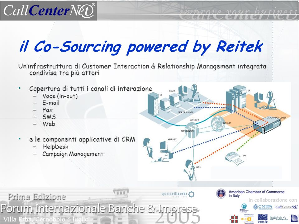il Co-Sourcing powered by Reitek