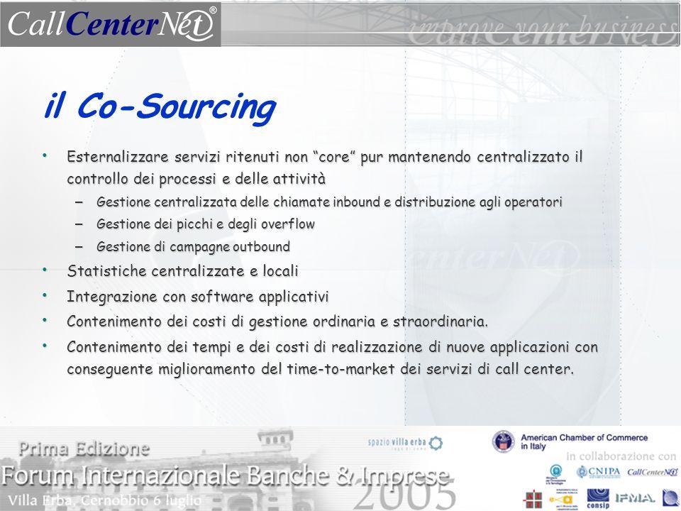 il Co-Sourcing Esternalizzare servizi ritenuti non core pur mantenendo centralizzato il controllo dei processi e delle attività.