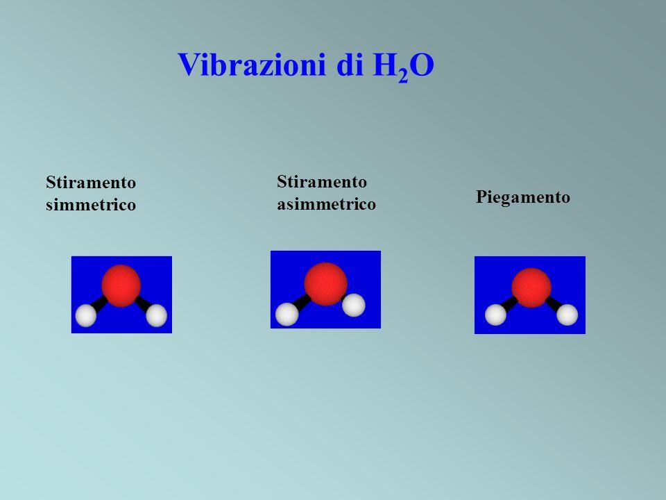 Vibrazioni di H2O Stiramento asimmetrico Stiramento simmetrico