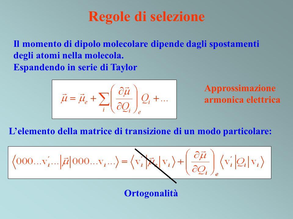 Regole di selezione Il momento di dipolo molecolare dipende dagli spostamenti degli atomi nella molecola.