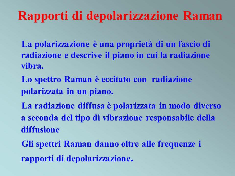 Rapporti di depolarizzazione Raman