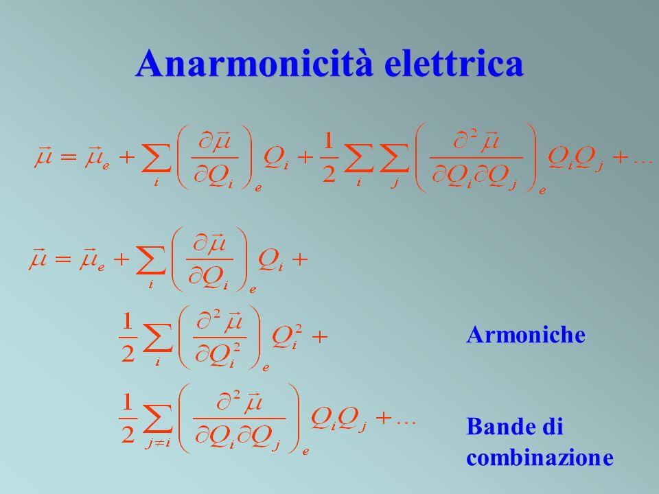 Anarmonicità elettrica