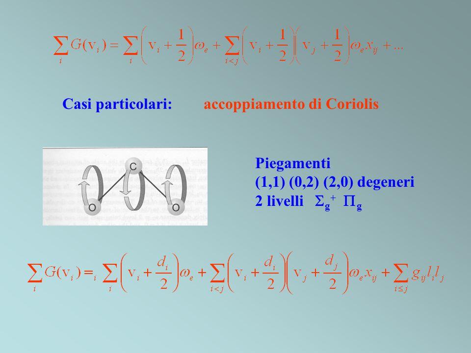 Casi particolari: accoppiamento di Coriolis