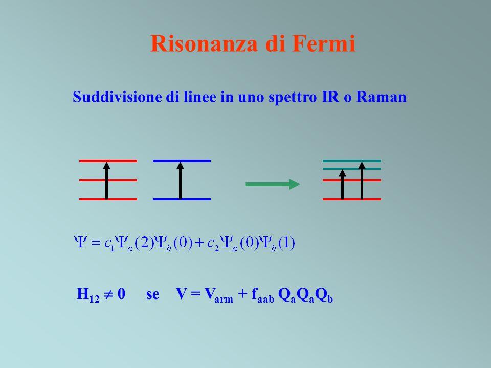 Risonanza di Fermi Suddivisione di linee in uno spettro IR o Raman