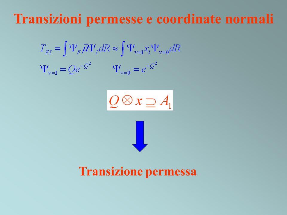 Transizioni permesse e coordinate normali