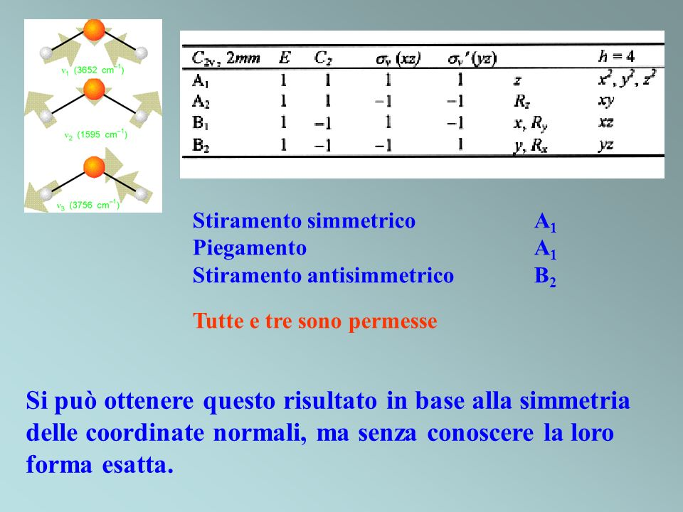 Stiramento simmetrico A1