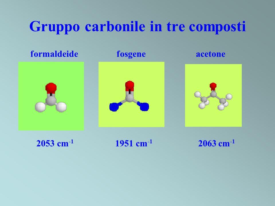 Gruppo carbonile in tre composti