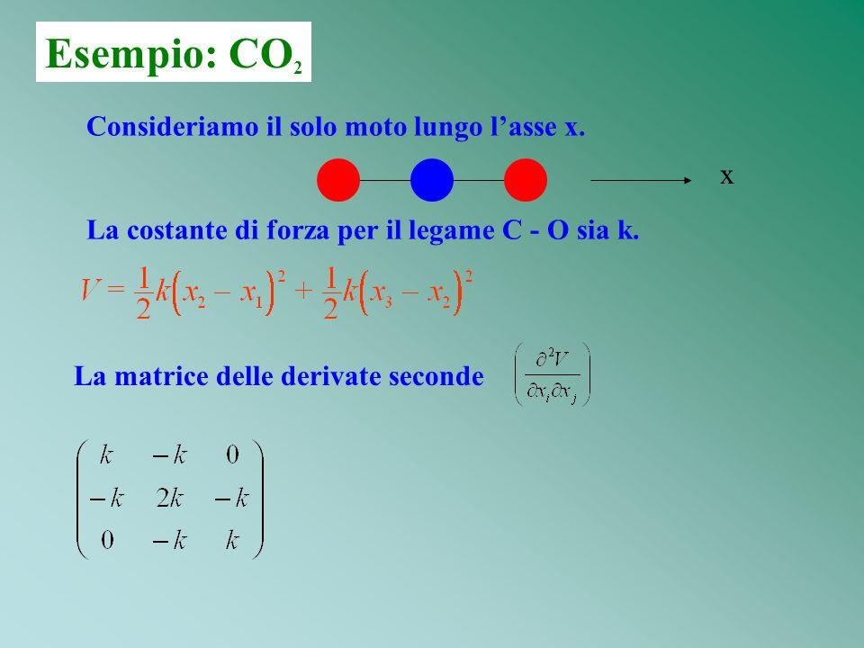 Esempio: CO2 Consideriamo il solo moto lungo l'asse x. x