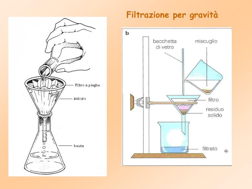 Filtrazione per gravità