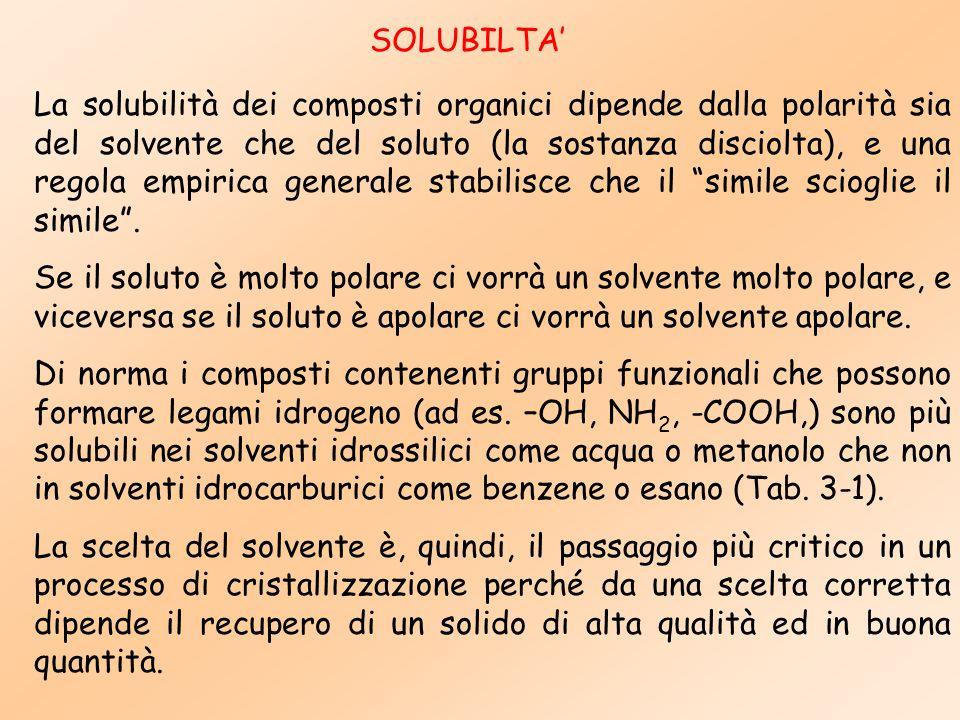 SOLUBILTA'