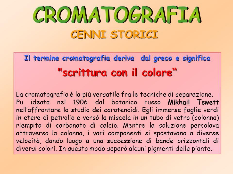 CROMATOGRAFIA CENNI STORICI scrittura con il colore