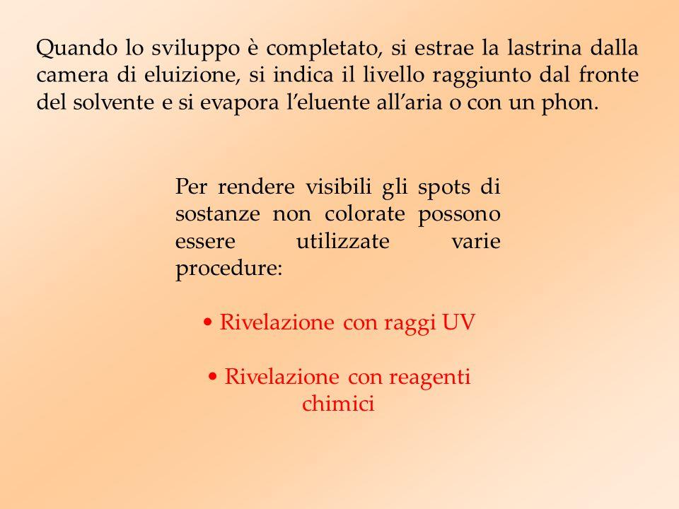 Rivelazione con raggi UV Rivelazione con reagenti chimici