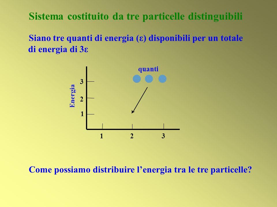 Sistema costituito da tre particelle distinguibili