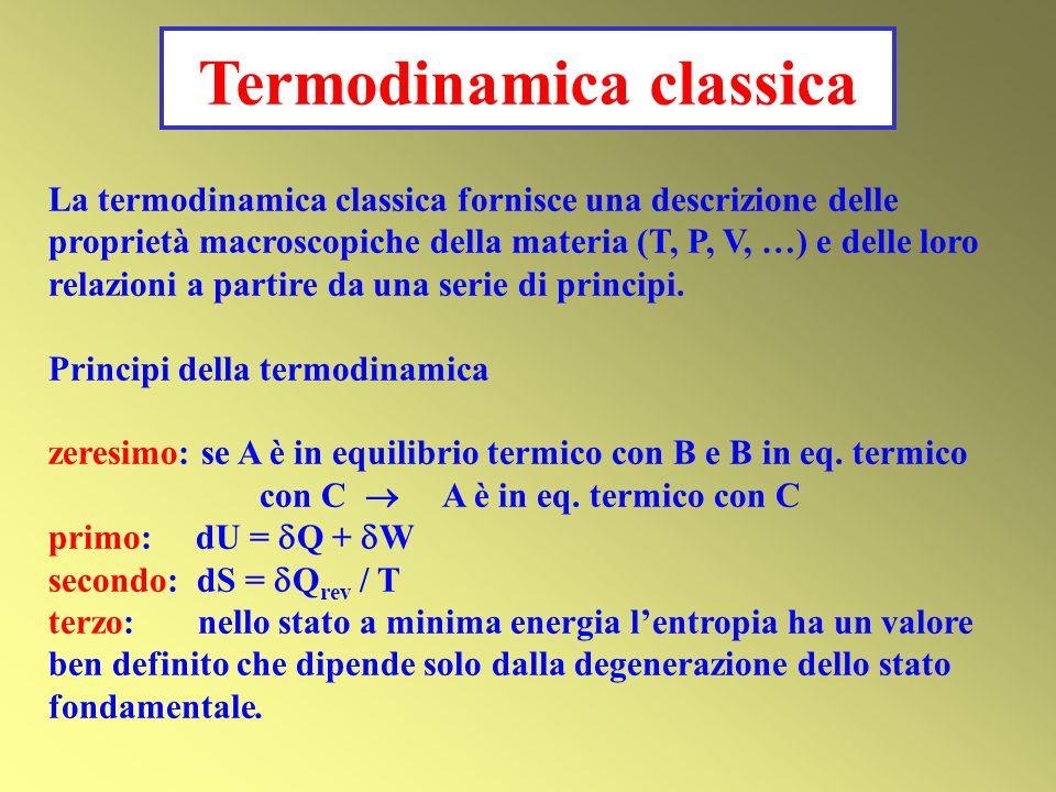Termodinamica classica