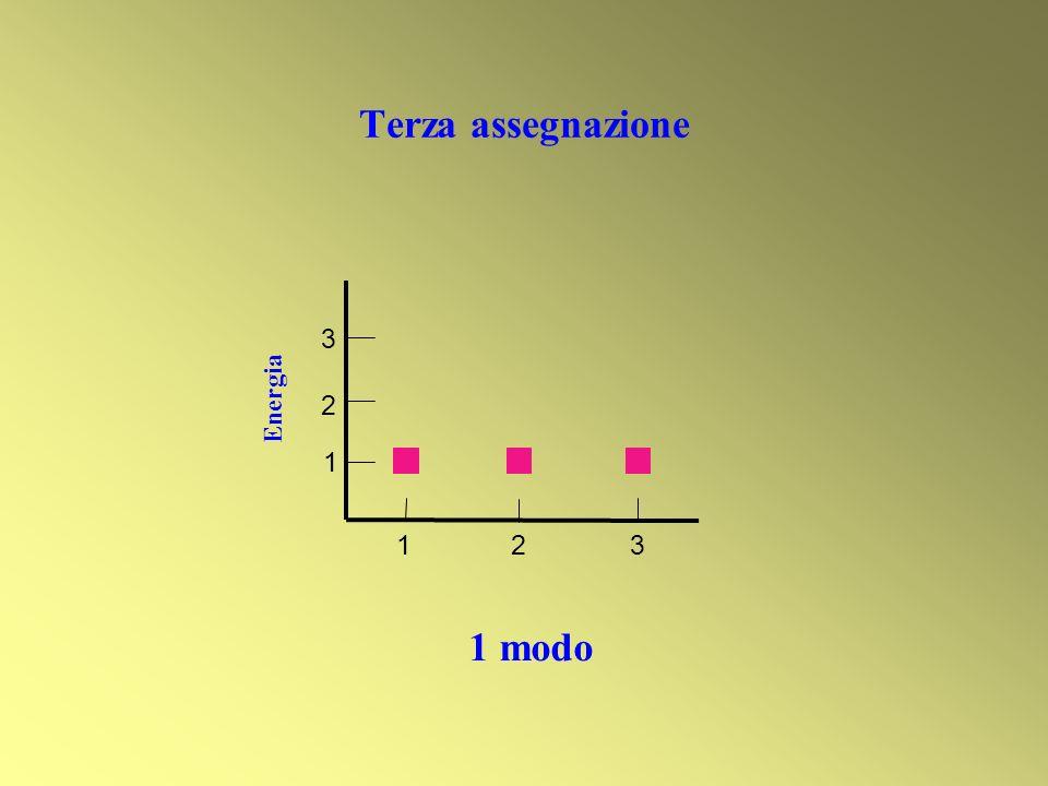 Terza assegnazione 3 Energia 2 1 1 2 3 1 modo
