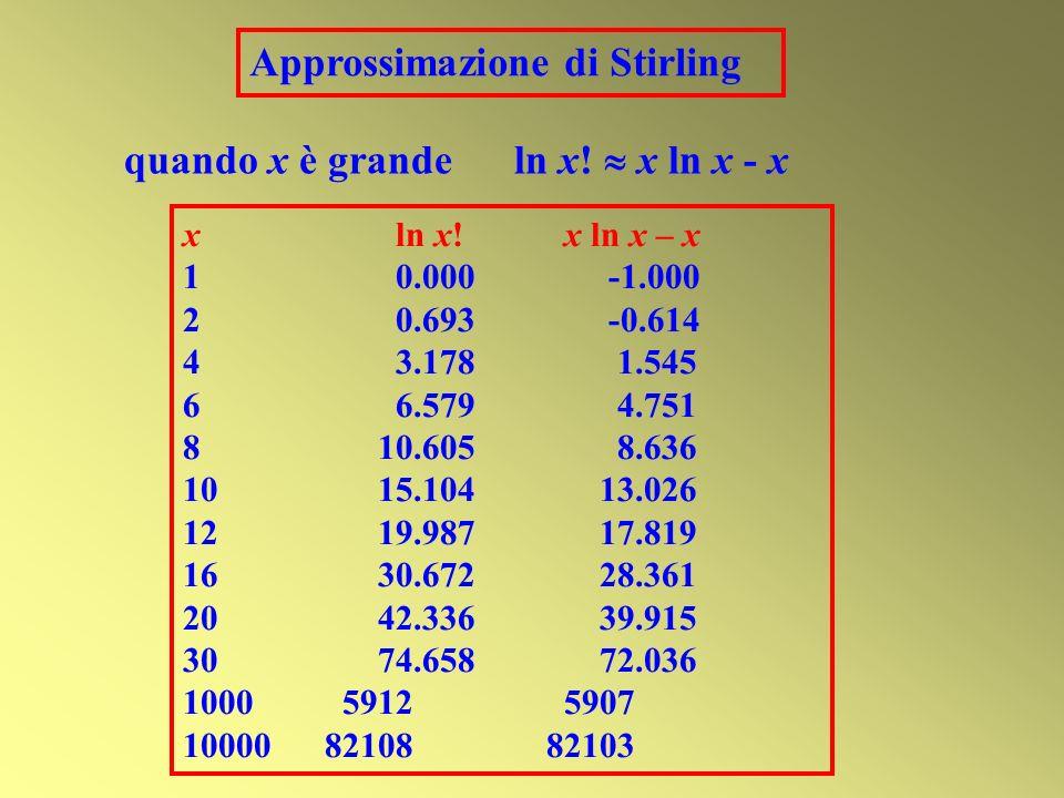 Approssimazione di Stirling