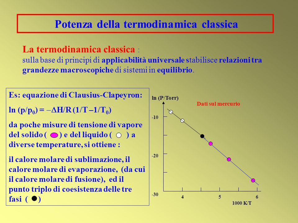 Potenza della termodinamica classica