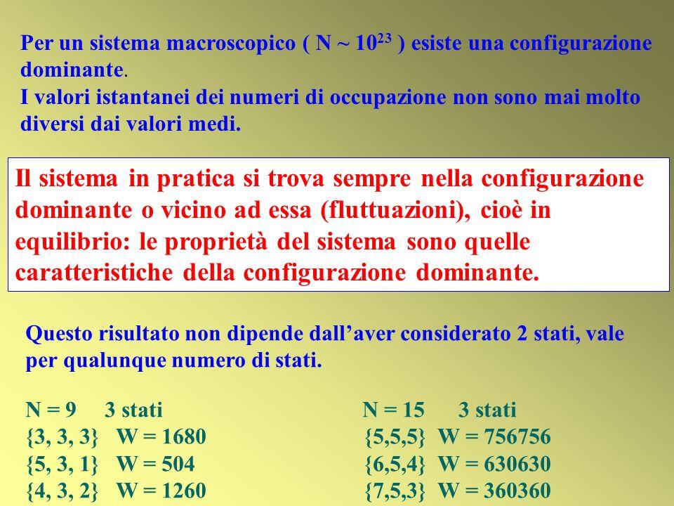 Per un sistema macroscopico ( N ~ 1023 ) esiste una configurazione dominante.