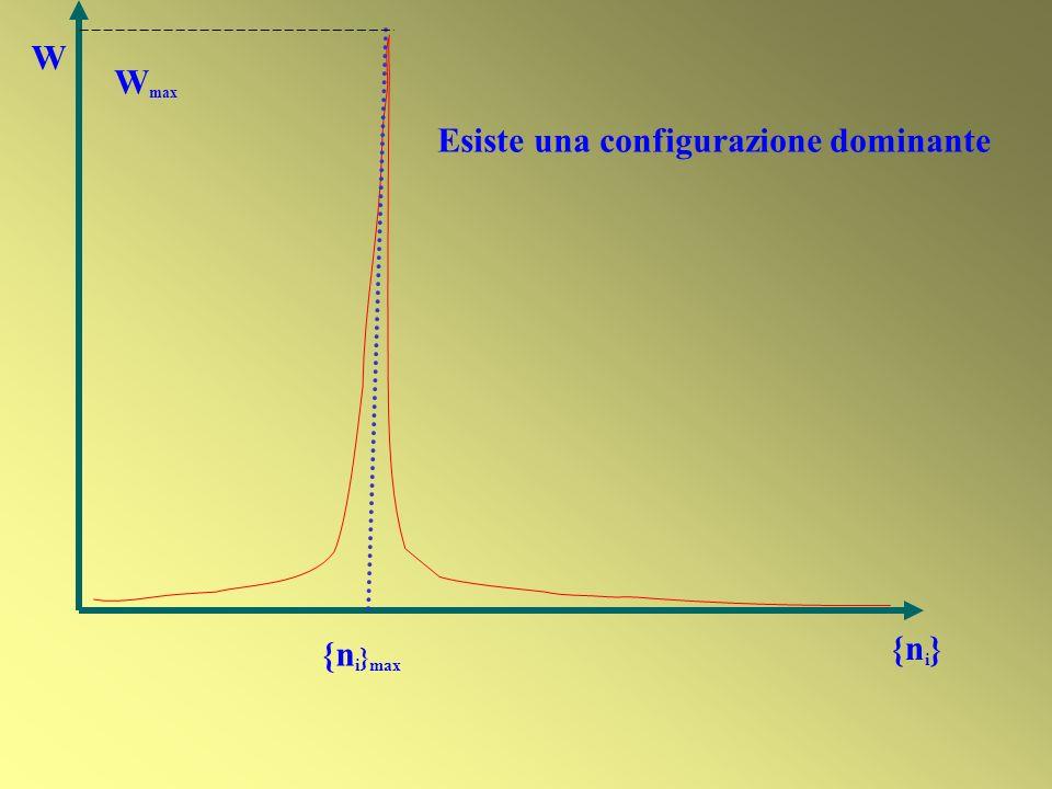 W Wmax Esiste una configurazione dominante {ni}max {ni}