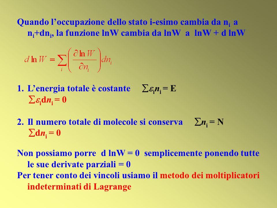 Quando l'occupazione dello stato i-esimo cambia da ni a ni+dni, la funzione lnW cambia da lnW a lnW + d lnW