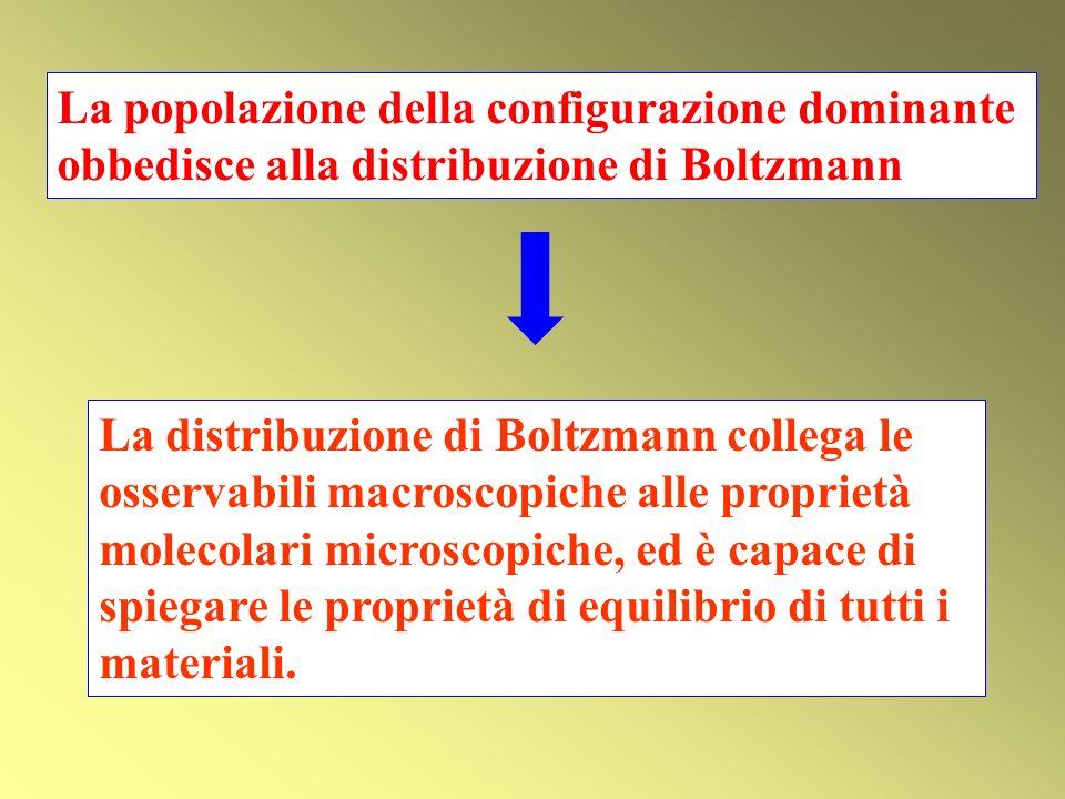 La popolazione della configurazione dominante obbedisce alla distribuzione di Boltzmann