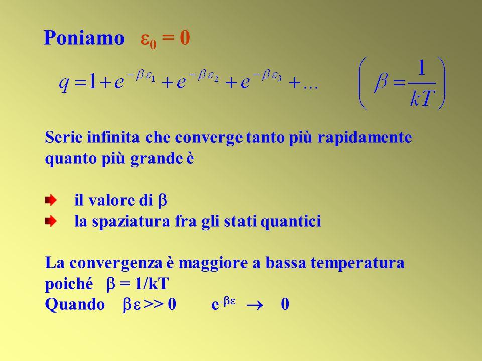 Poniamo 0 = 0 Serie infinita che converge tanto più rapidamente quanto più grande è. il valore di 