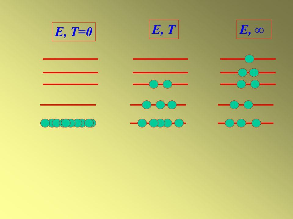 E, T E, ∞ E, T=0