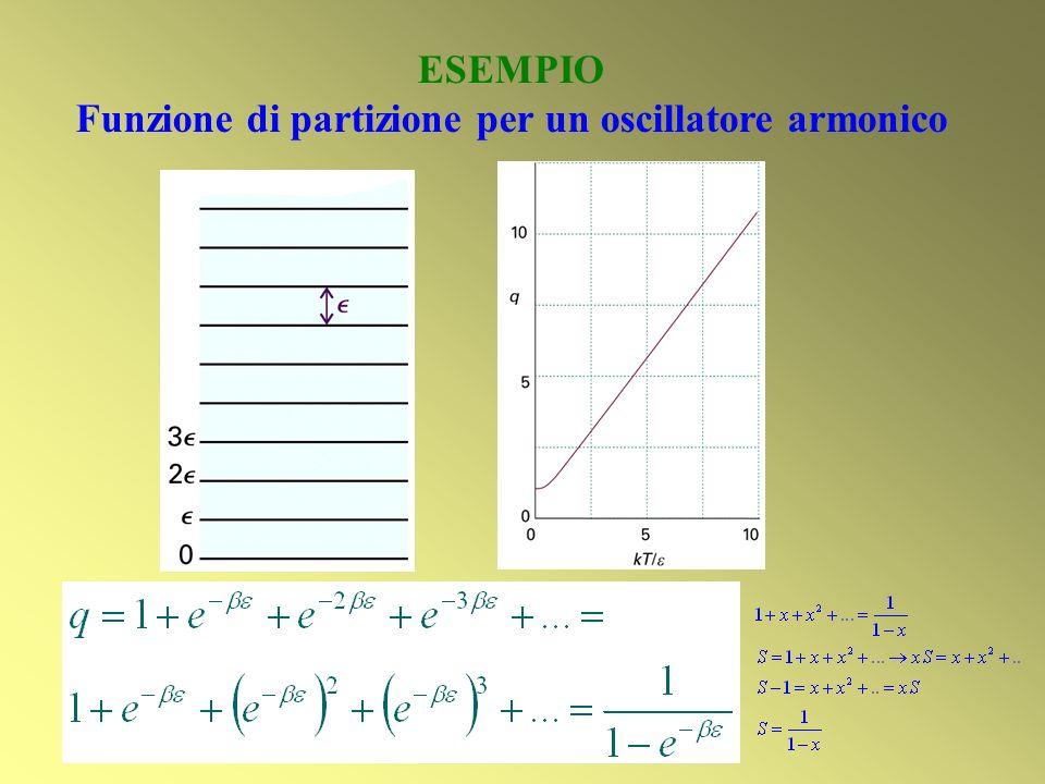 Funzione di partizione per un oscillatore armonico