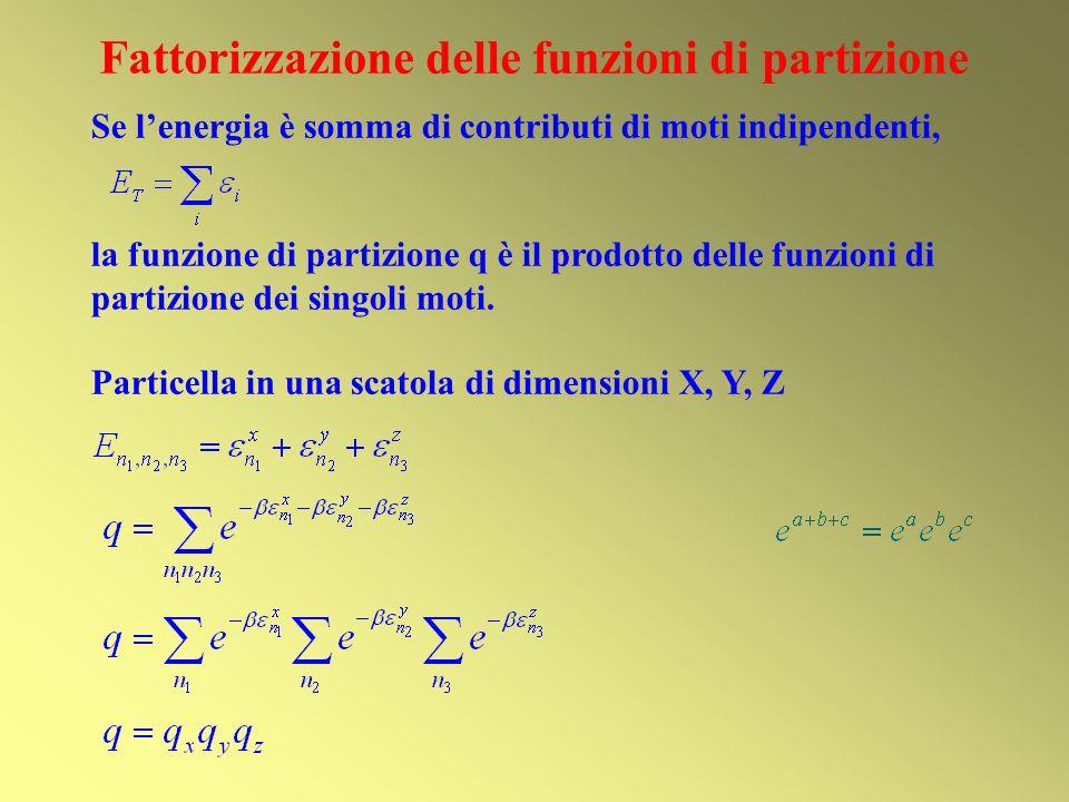 Fattorizzazione delle funzioni di partizione