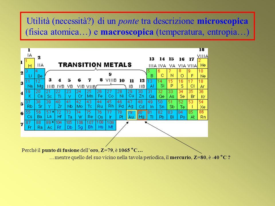 Utilità (necessità ) di un ponte tra descrizione microscopica (fisica atomica…) e macroscopica (temperatura, entropia…)