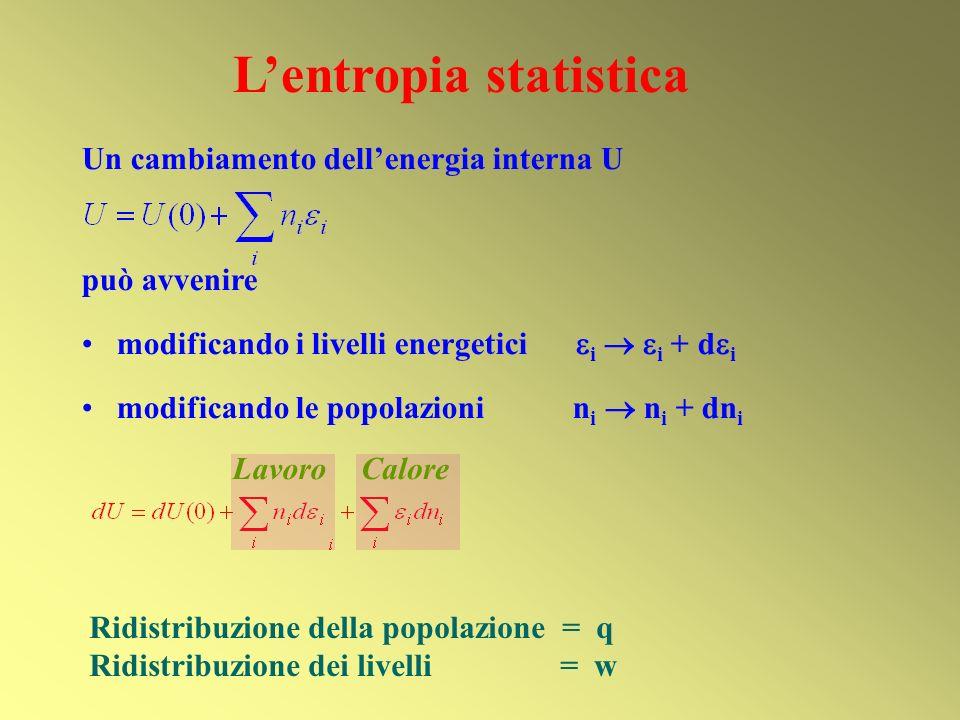 L'entropia statistica