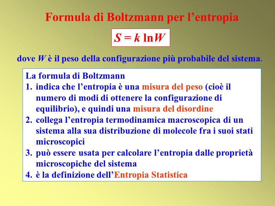 Formula di Boltzmann per l'entropia