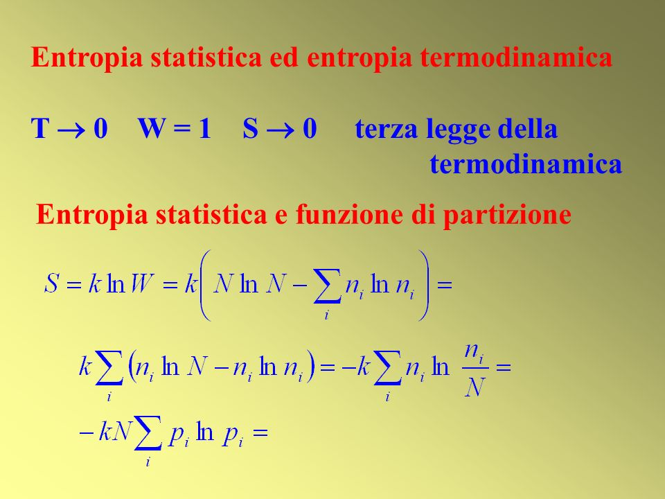 Entropia statistica ed entropia termodinamica