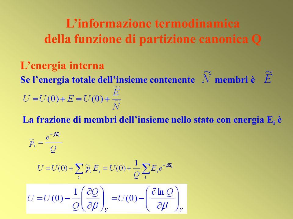 L'informazione termodinamica della funzione di partizione canonica Q