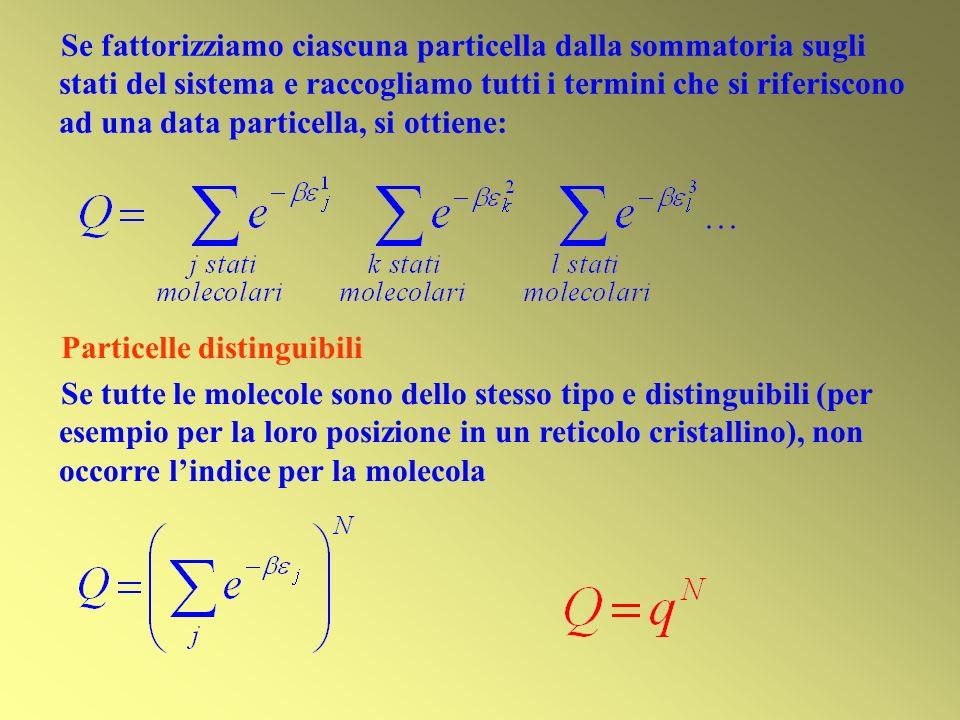 Se fattorizziamo ciascuna particella dalla sommatoria sugli stati del sistema e raccogliamo tutti i termini che si riferiscono ad una data particella, si ottiene: