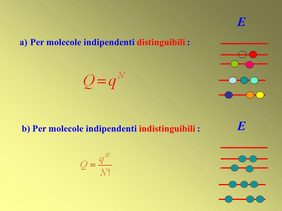 E E Per molecole indipendenti distinguibili :