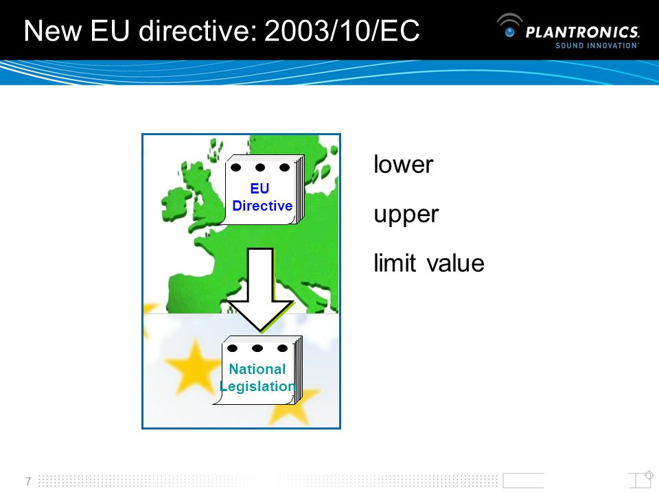 New EU directive: 2003/10/EC lower upper limit value EU Directive