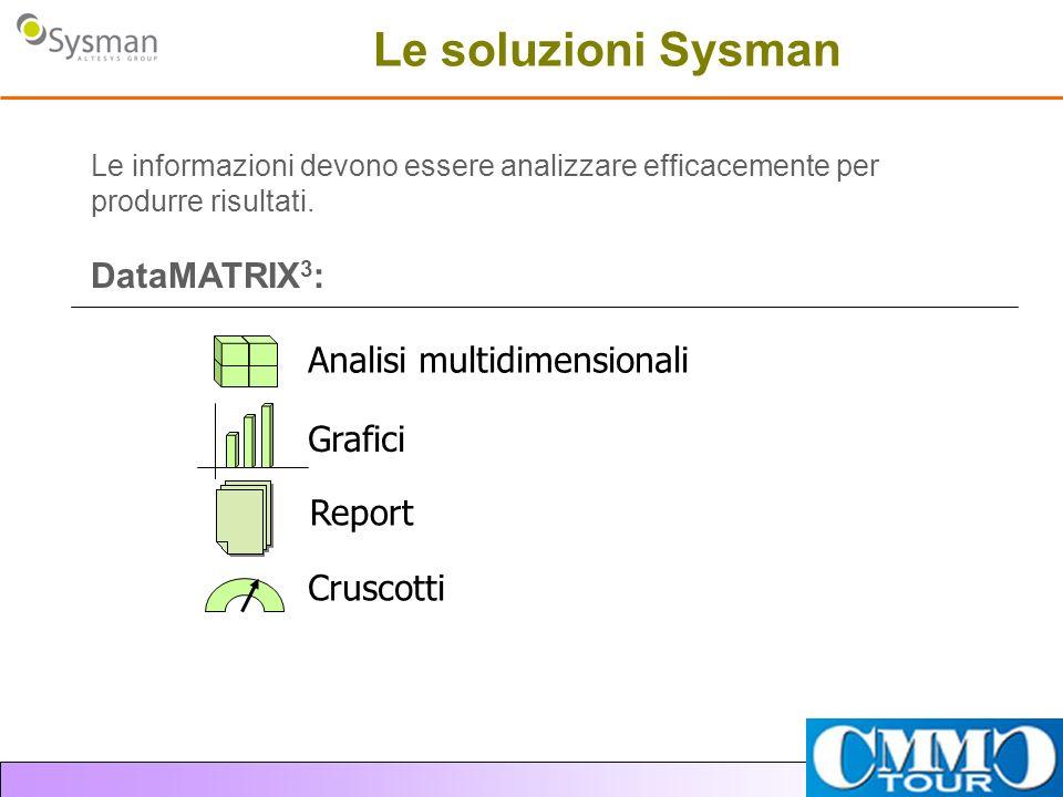 Le soluzioni Sysman DataMATRIX3: Analisi multidimensionali Grafici