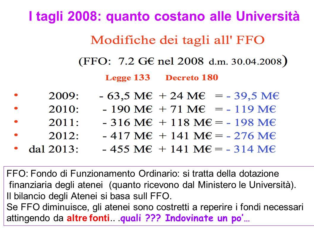 I tagli 2008: quanto costano alle Università