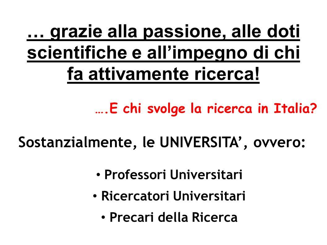 Professori Universitari Ricercatori Universitari Precari della Ricerca