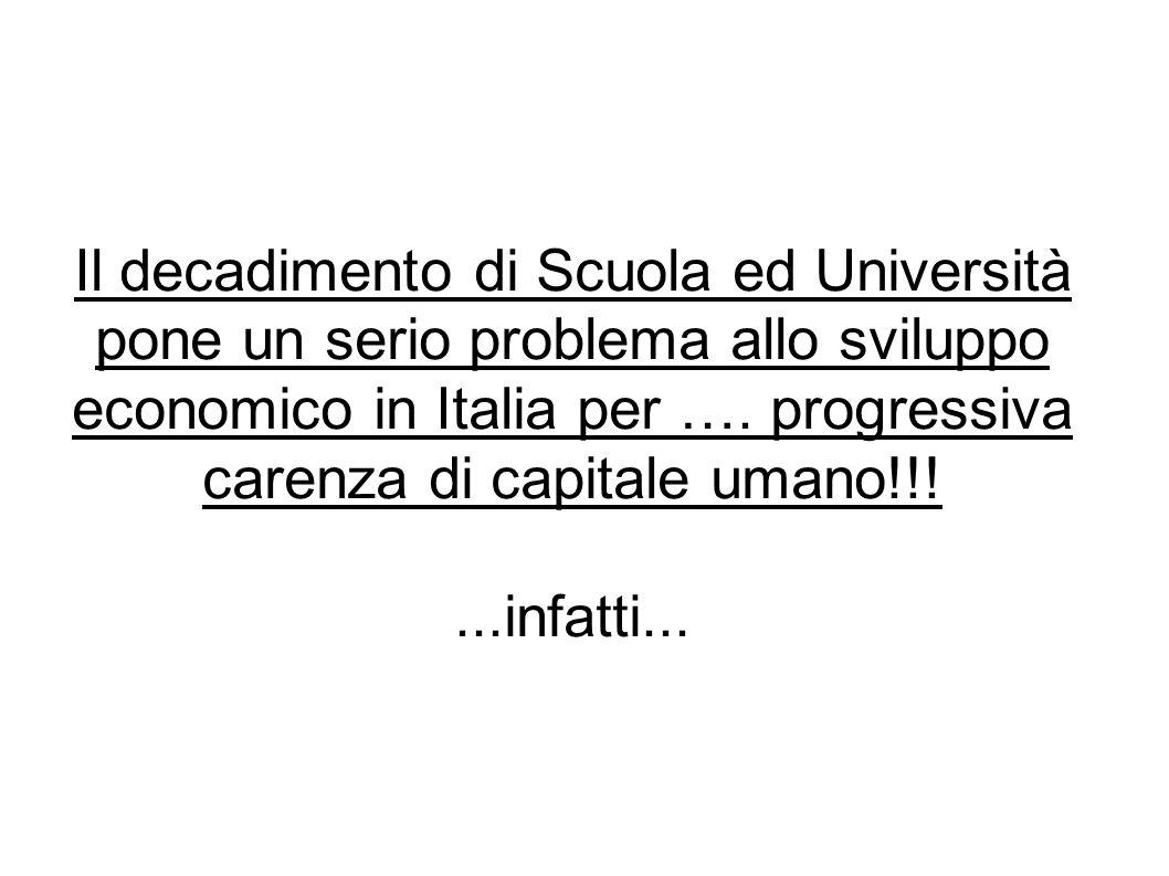 Il decadimento di Scuola ed Università pone un serio problema allo sviluppo economico in Italia per ….
