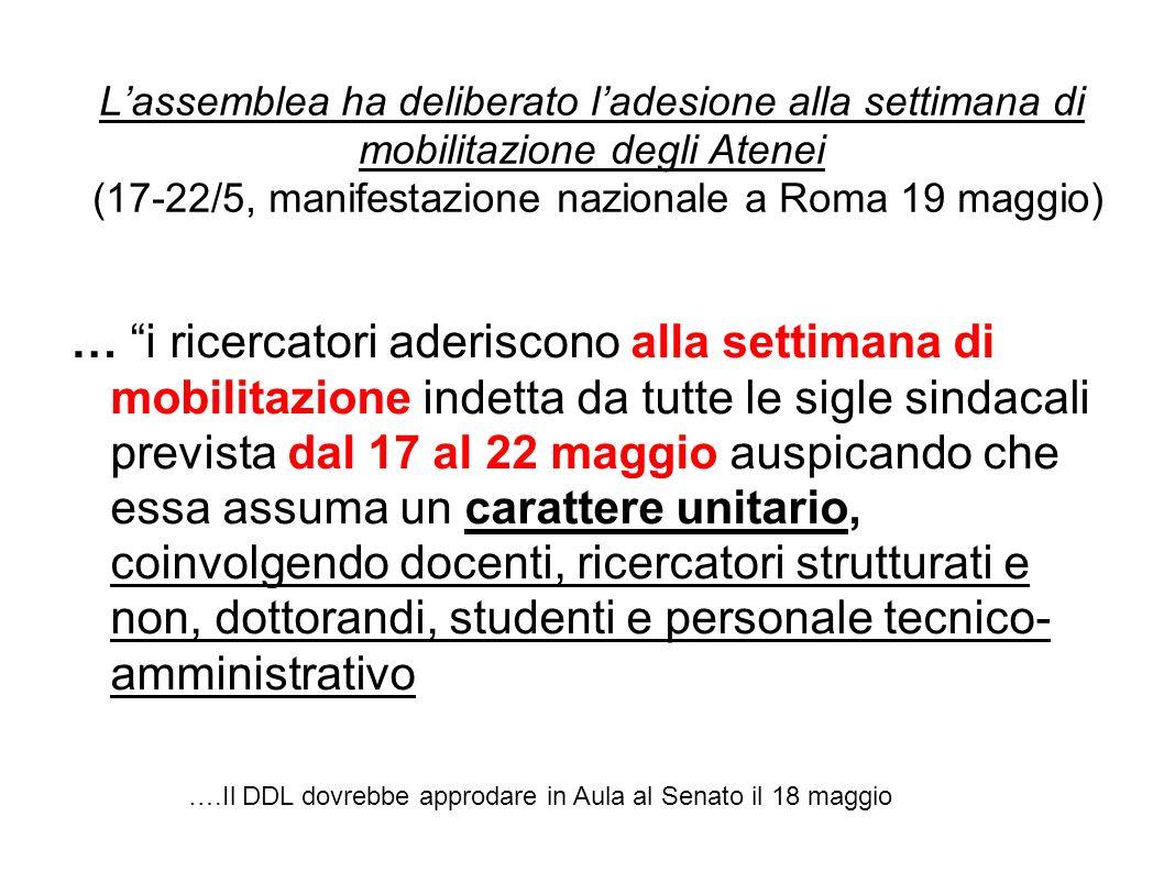 L'assemblea ha deliberato l'adesione alla settimana di mobilitazione degli Atenei (17-22/5, manifestazione nazionale a Roma 19 maggio)