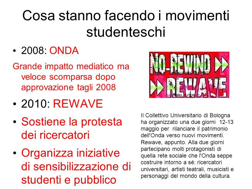 Cosa stanno facendo i movimenti studenteschi